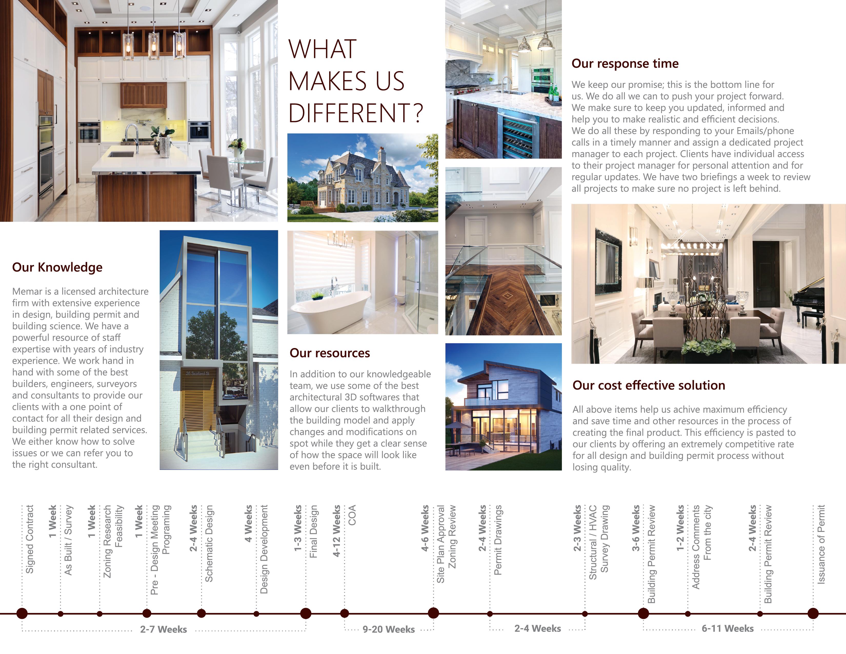 Memar Building Permit Brochure _ Nasim Design-01